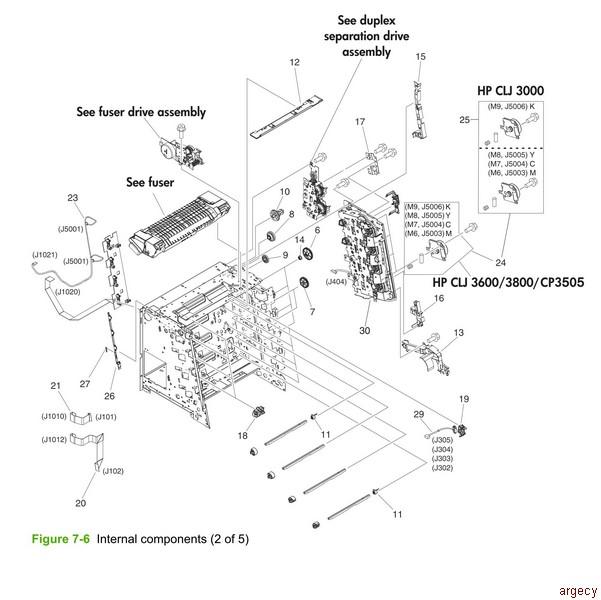 diagram of hp 6520 pioneer diagram