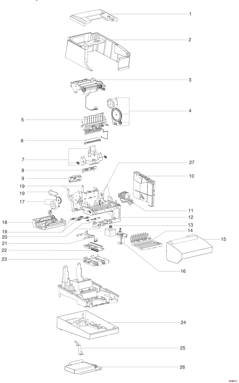 ibm printer service manual how to and user guide instructions u2022 rh taxibermuda co ibm infoprint 1572 manual ibm infoprint 1532 manual