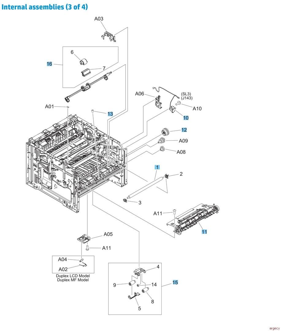 https://www.argecy.com/images/M506_M501_M527_Parts-1284_cr.jpg