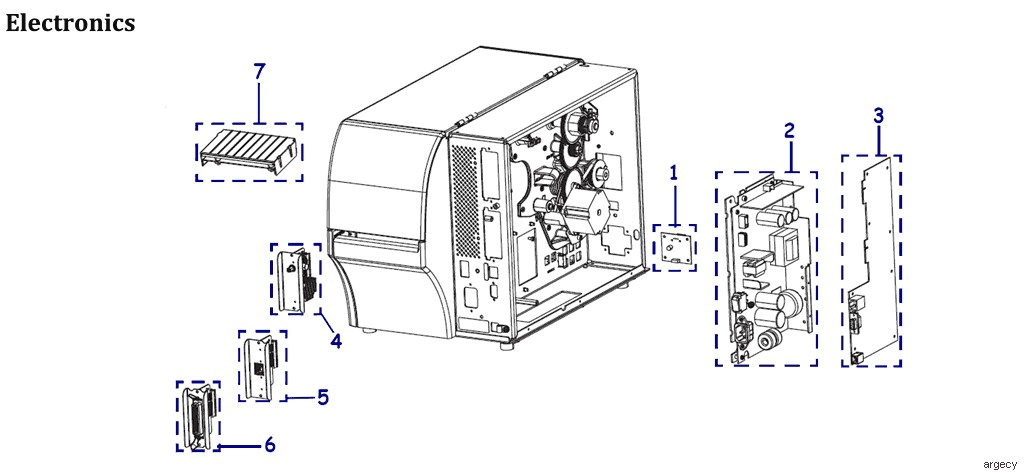 zebra zt400 zt410 zt420 series parts argecy rh argecy com Zebra Printer Parts zebra zm400 parts diagram