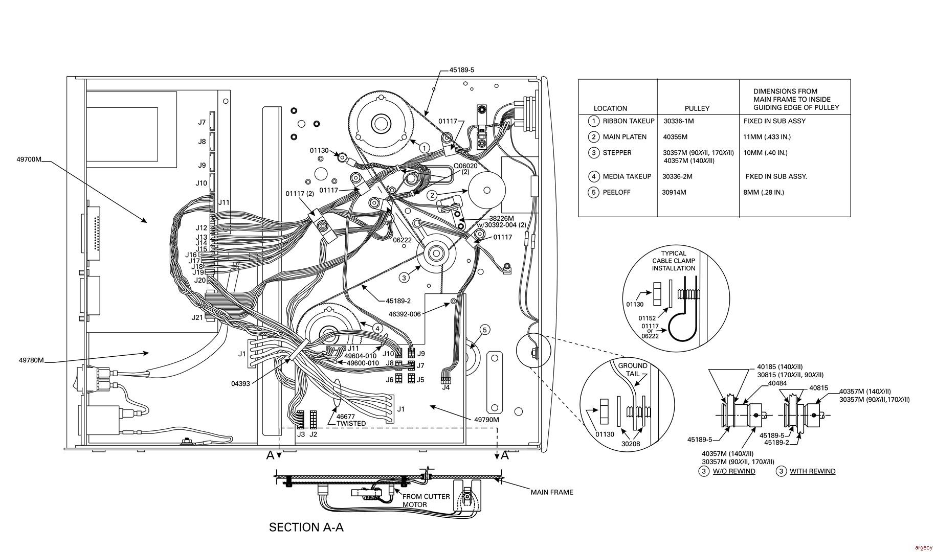 Zebra 90XiII 140XiII 170XiII 220XiII Parts | Argecy