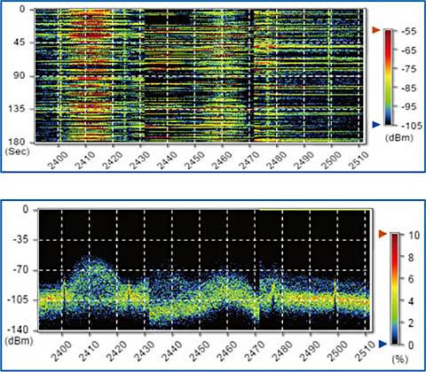 NX-1 Spectrum Analyzer Image